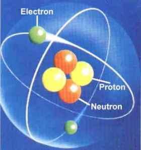 gambaran zat terkecil dlm susuanan atau bentuk